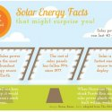You can help us produce solar energy for $11.35